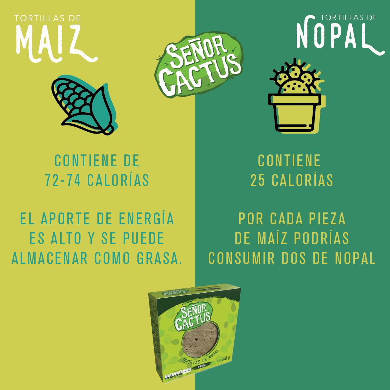 Una Tortilla De Maiz Equivale A Dos Tortillas De Nopal Senor Cactus Pruebalas Tortilla De Nopal Tortilla De Maiz Nopal