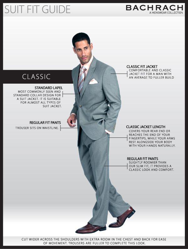 bc61efda5fe1 What is a Classic Fit Suit? #classic #classicfitsuit #suit #suits #menswear  #mensfashion #sharp