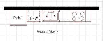 pin by kelly van t hof on home ideas kitchen floor plans straight kitchen kitchen designs layout on t kitchen layout id=12263