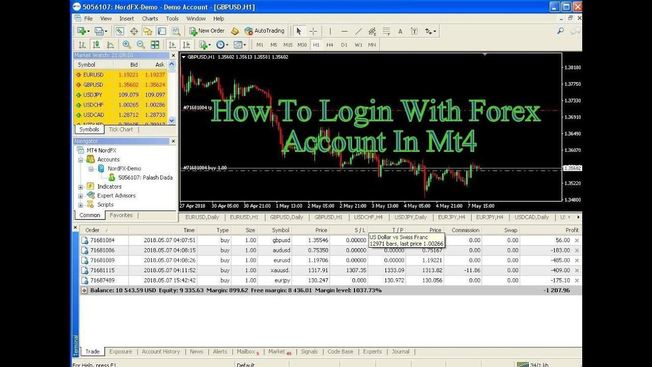 How To Login With Forex Account In Mt4 Flv2