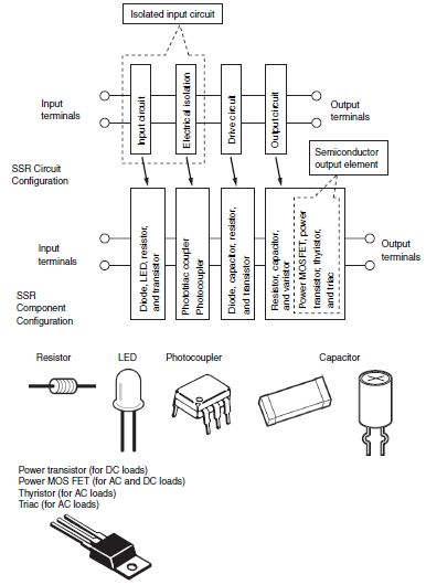 Configuration Of Solid State Relay Electronics Projects Relay Solid