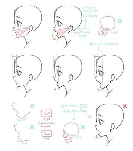 Drawing Faces Side View Character Design 22 Ideas For 2019 Character Design Drawing Faces Ideas Side In 2020 Face Drawing Side View Of Face Anime Side View