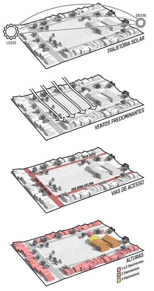 - #urbaneanalyse - ... -  – #urbaneanalyse – …  - #architecturalconceptdiagram #architecturalconceptualmodel #urbaneanalyse