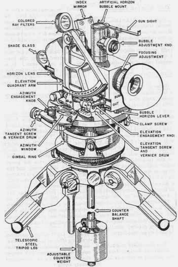 theodolite traversing in survey and procedure and angle mesurements in 2019