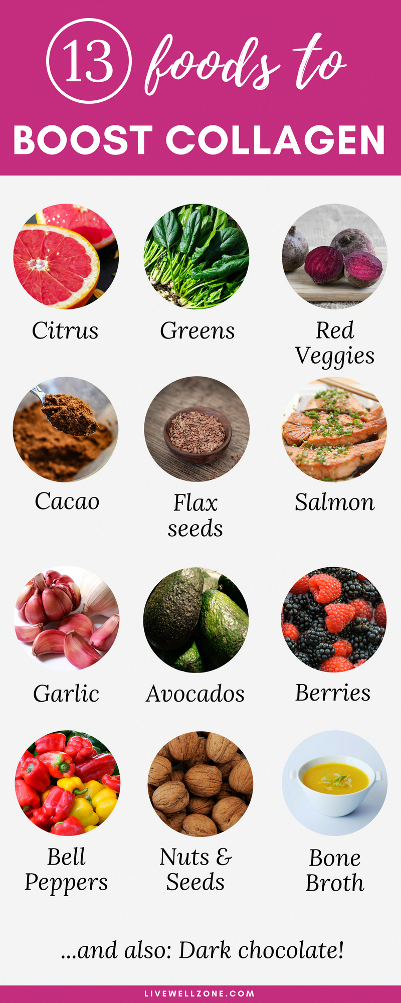 Pin On Super Healthy Foods For Weight Loss
