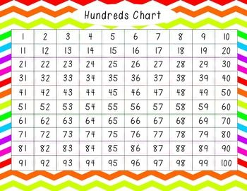78+ images about 1-100 on Pinterest | Set of, Number sense and ...