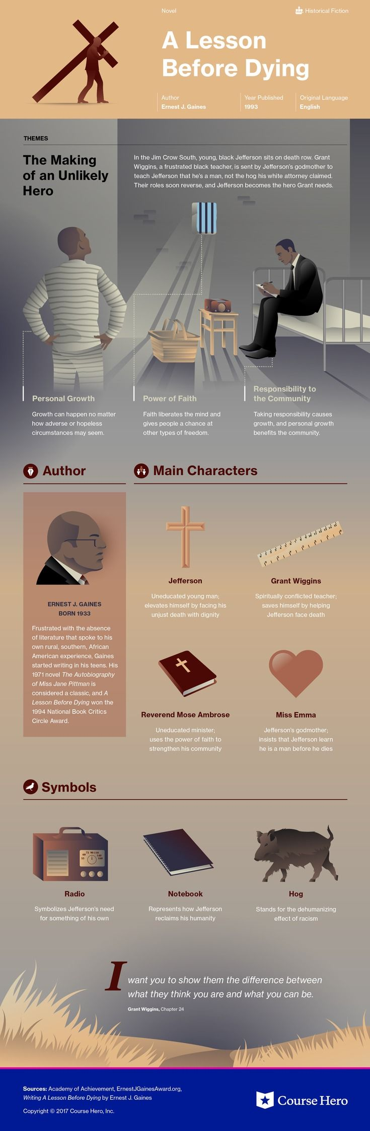 A Lesson Before Dying Study Guide Course Hero Book Infographic Literature Books Essay Topics