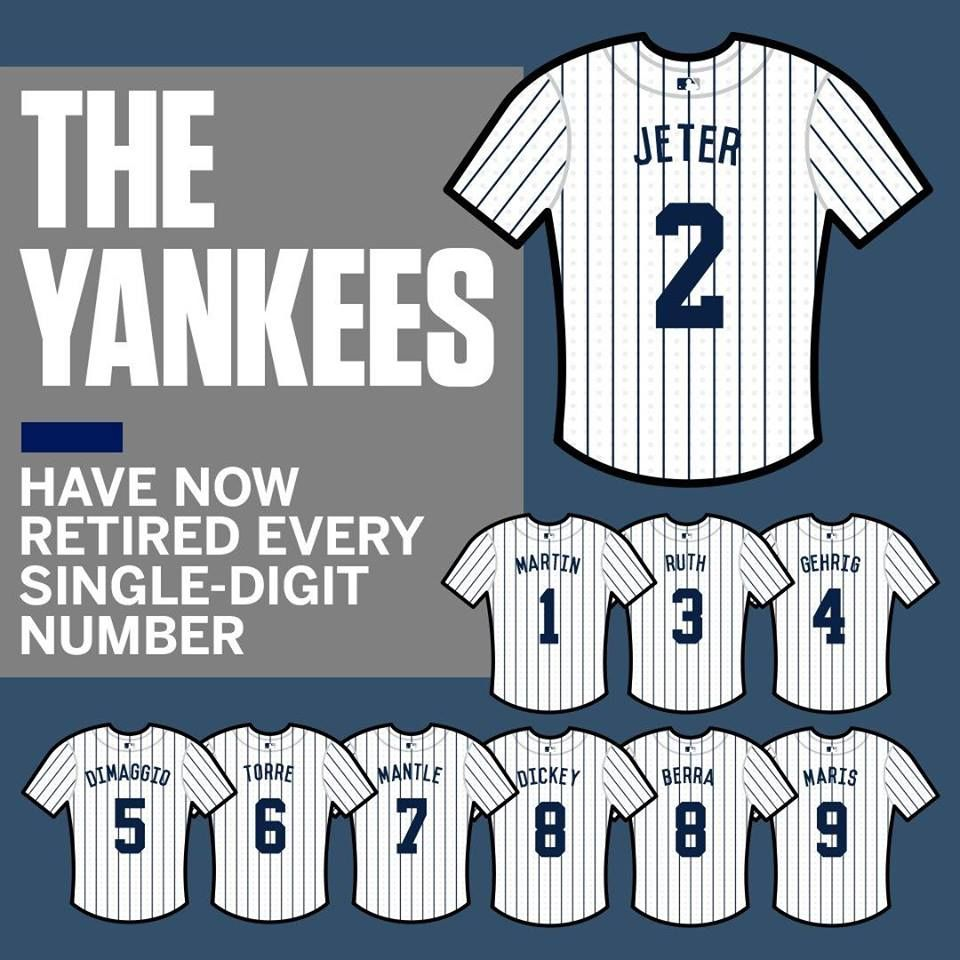Future New York Yankees Players Will Have To Settle For Double Digits Via Espn Yankees Baseball New York Yankees Baseball Yankees