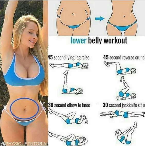 4 BEST ABS WORKOUT FOR WOMEN - #abs #Women #workout #women #women #workout  - FİTNESS - #abs #fitnes...