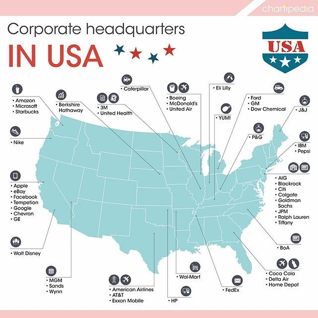 Locations of the major corporate headquarters in USA.