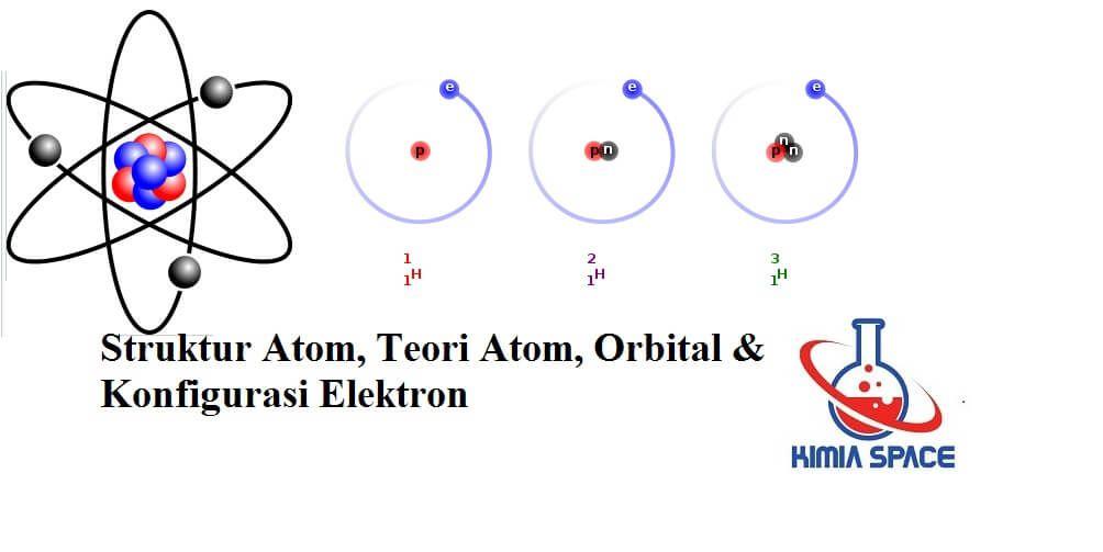 Materi Struktur Atom Teori Atom Orbital Teori Atom Hidrogen Heisenberg