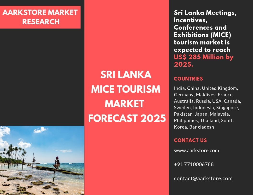 Sri Lanka Mice Tourism Market Current Trends Opportunity Growth