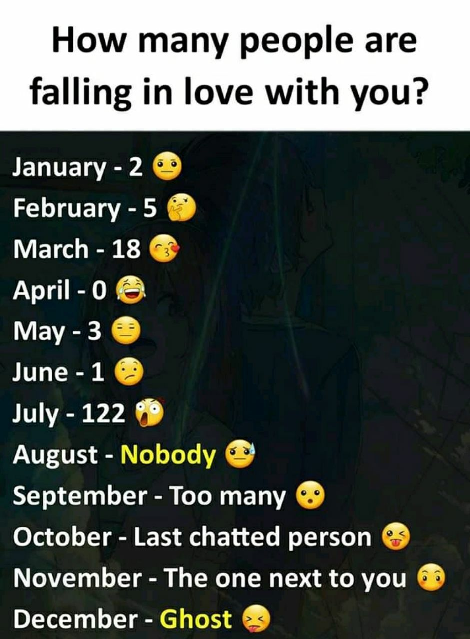 101 Lovely And Sweet Quotes To Your Boyfriend Fun Facts About Love Birth Month Quotes Funny Girl Quotes