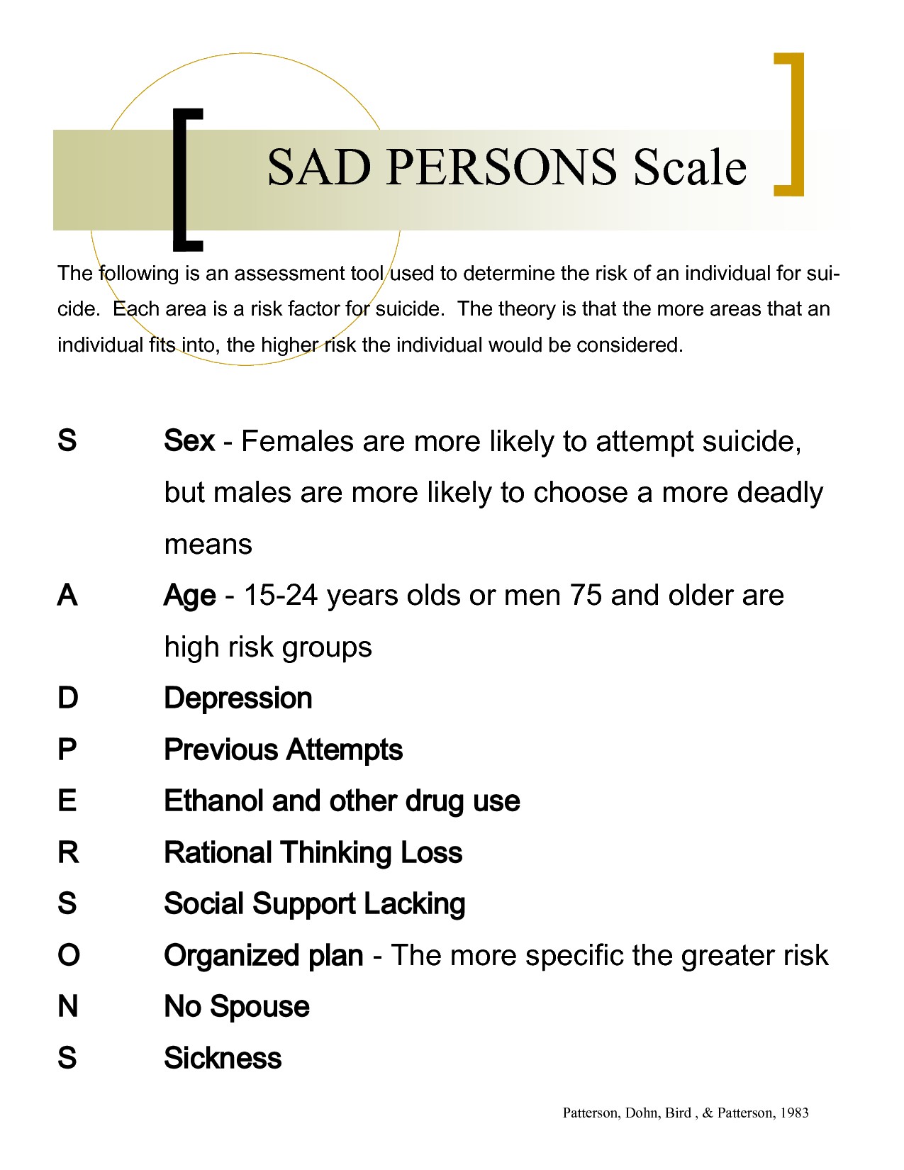 Image result for Risk Summary: SAD PERSONS