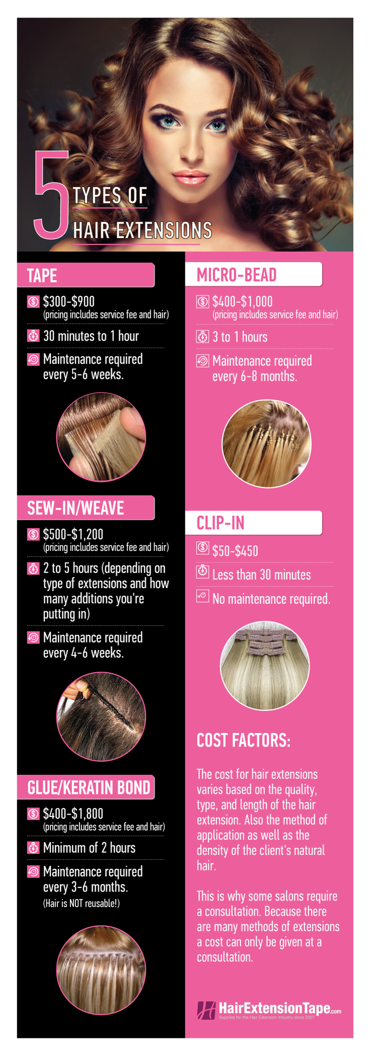 5 Types Of Hair Extensions Weave Pinterest Hair Extensions