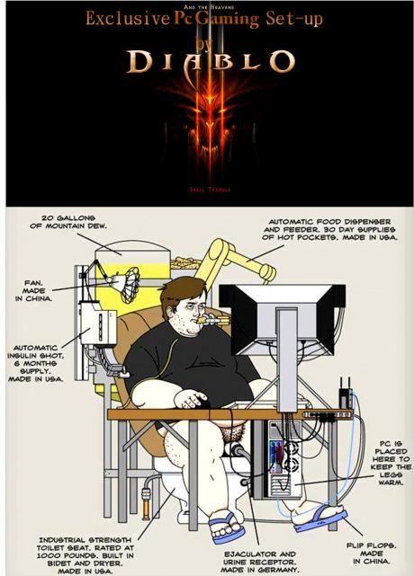 Pin By Frannie Fran On Diablo Iii Gaming Pc Games Gaming Memes