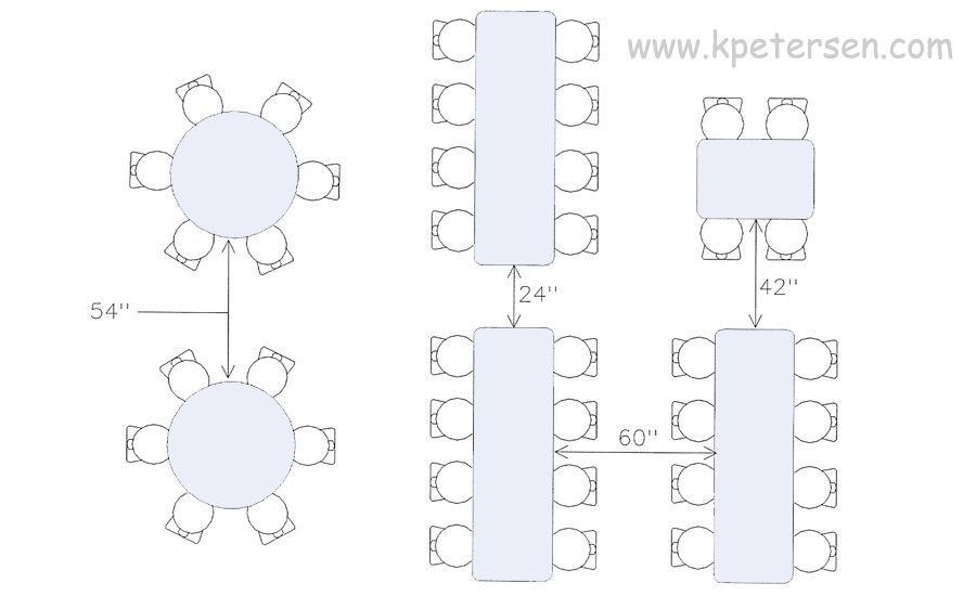 Banquet Table Layout Dimensions Tables And 60 Between