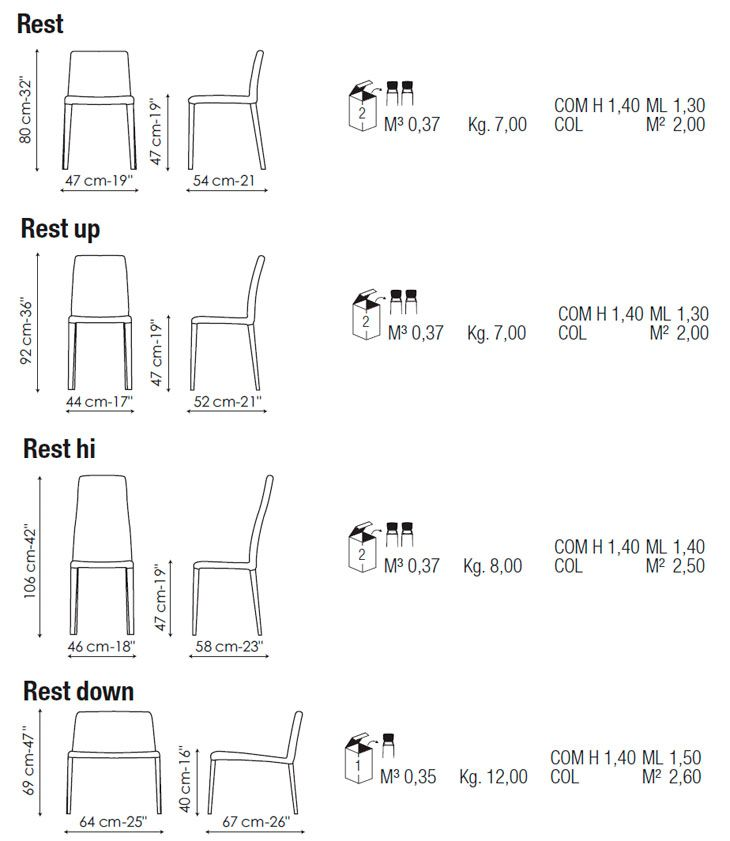 Medidas estandar de sillas de comedor casa dise o - Medidas de baneras estandar ...