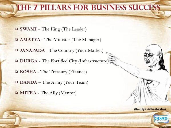 Chanakya Hindi Quotes Wallpaper Chanakya Quotes On Success In English Google Search