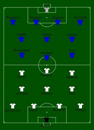 Italy 2 Yugoslavia 0 In 1968 In Rome The Team Line Ups And Formations For The Final Of Euro 68 World Cup Final World Cup Rio De Janeiro