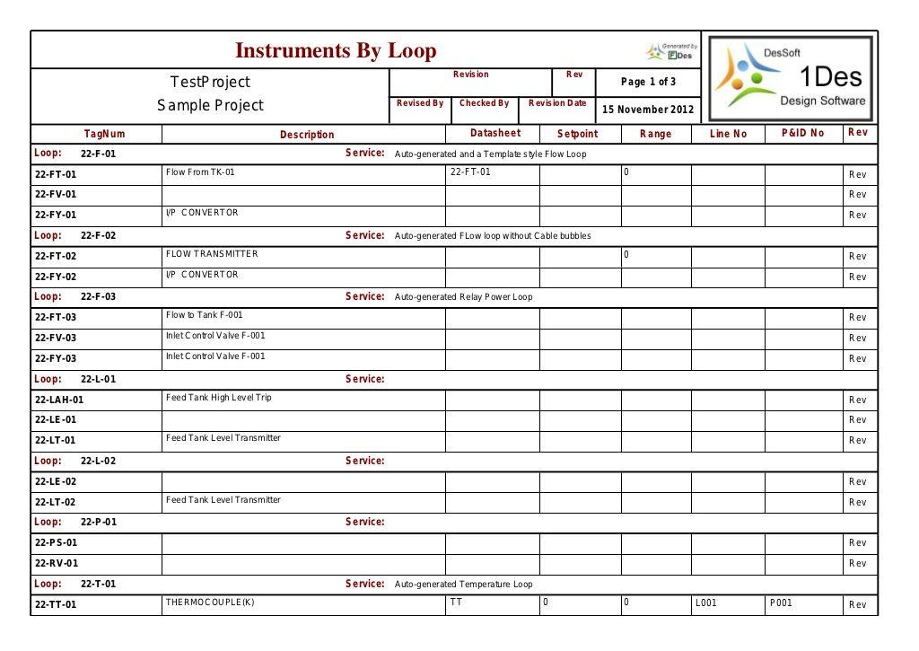 instruments-by-loop-15186875 by DesSoft via Slideshare DesSoft