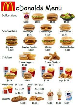Mc D S Menu Money Math High School Special Education Teacher Money Math High School Special Education