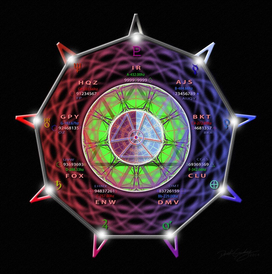 Outer ring the 9 planetary symbols large caps pythagorean outer ring the 9 planetary symbols large caps pythagorean numerology small caps chaldean biocorpaavc