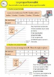 La proportionnalité : mémos et exercices pour les CM2 ...