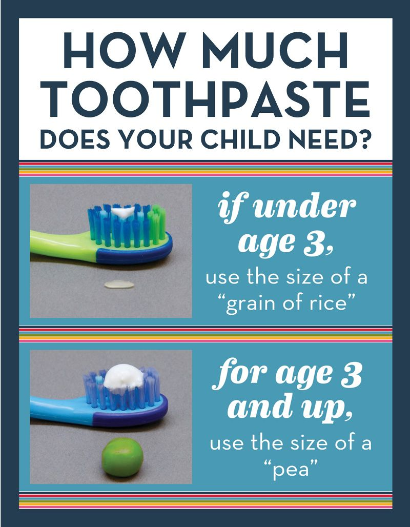 Parents are always concerned on how much toothpaste to