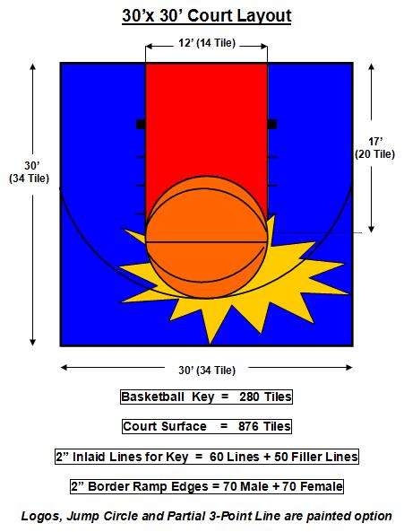 30 x30 flex court basketball court backyard ideas for Sport court dimensions