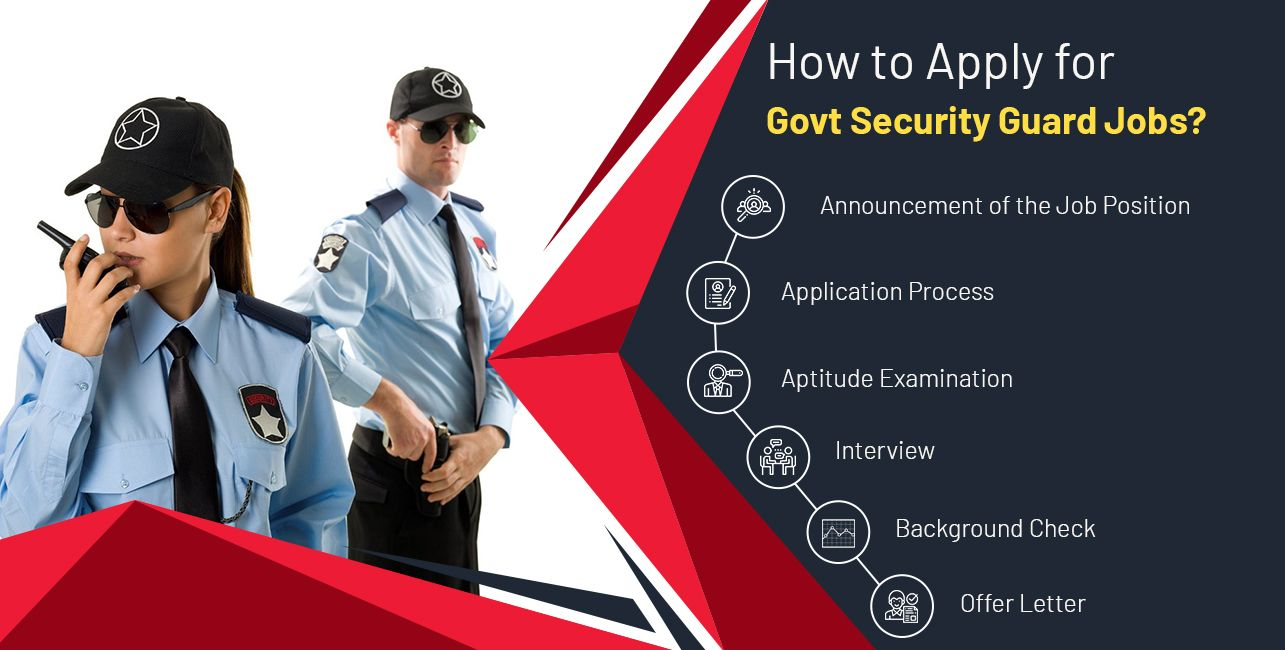 How To Apply For Government Security Guard Jobs Security Guard Jobs Job Security Security Guard