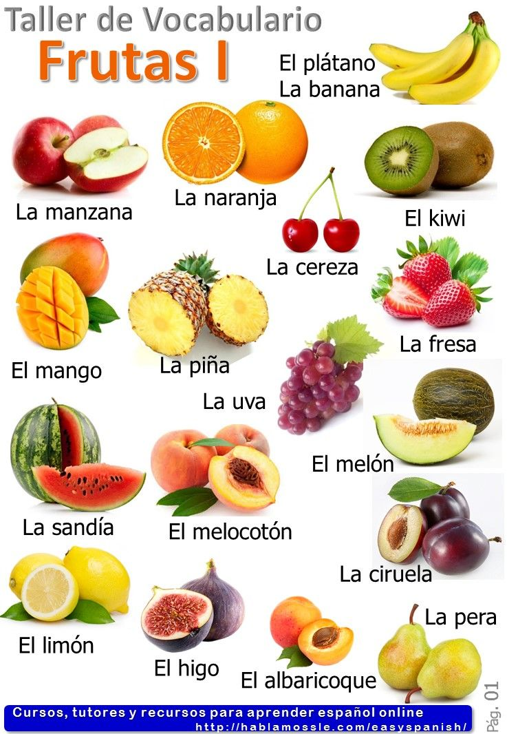 Fruits in Spanish -La fruta- Spanish vocabulary A1