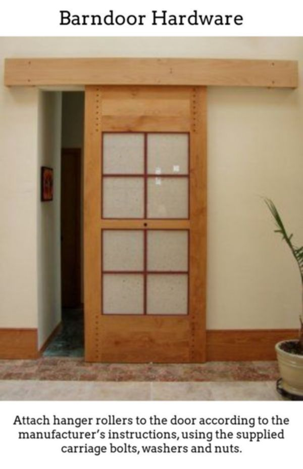 Barndoor Hardware. Buy Barn Door, Sliding Door In Addition To Flat Track  Component Systems That Achieve The Traditionally Used Bau2026