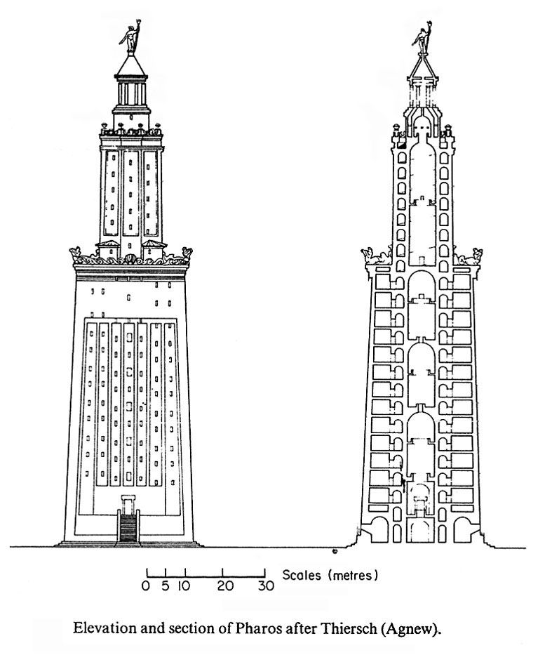 Elevation and section of pharos after thiersch ptolemaic elevation and section of pharos after thiersch malvernweather Image collections