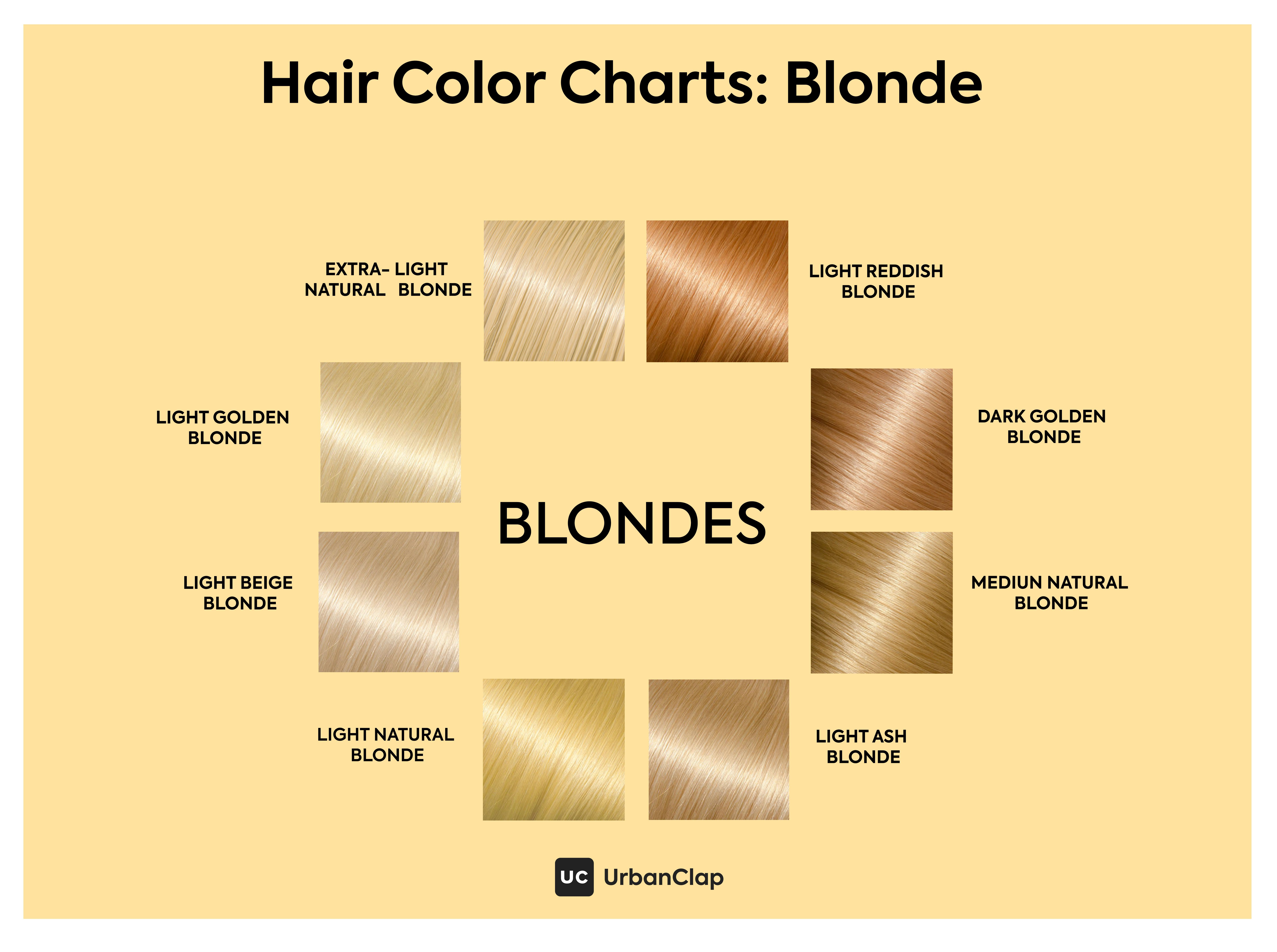 How To Choose The Best Hair Colour From Hair Colour Charts