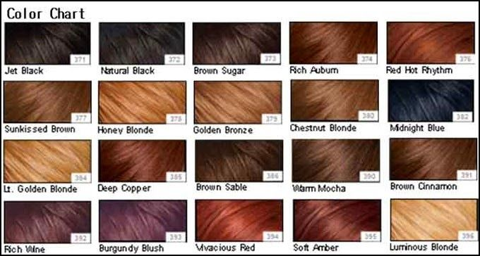 How to use hair color chart shades of red hair to desire
