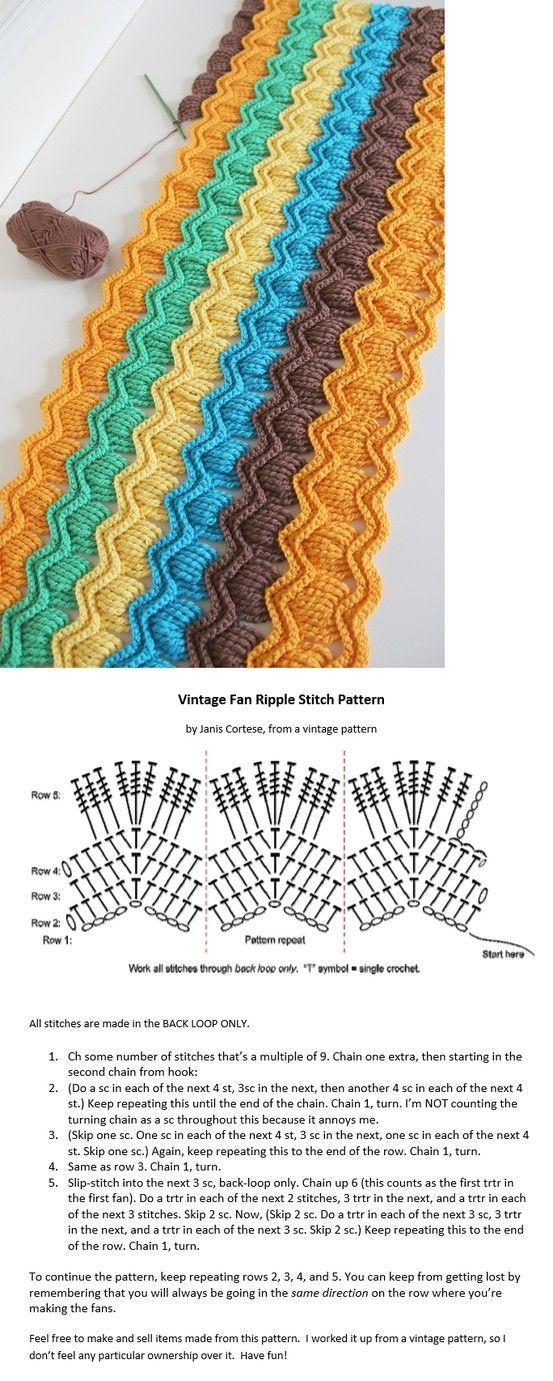 vintage crochet ripple stitch pattern <3: | trapillo | Pinterest ...