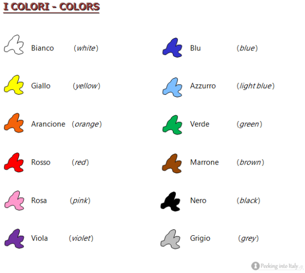 English In Italian: Let's Learn Italian! – Colors