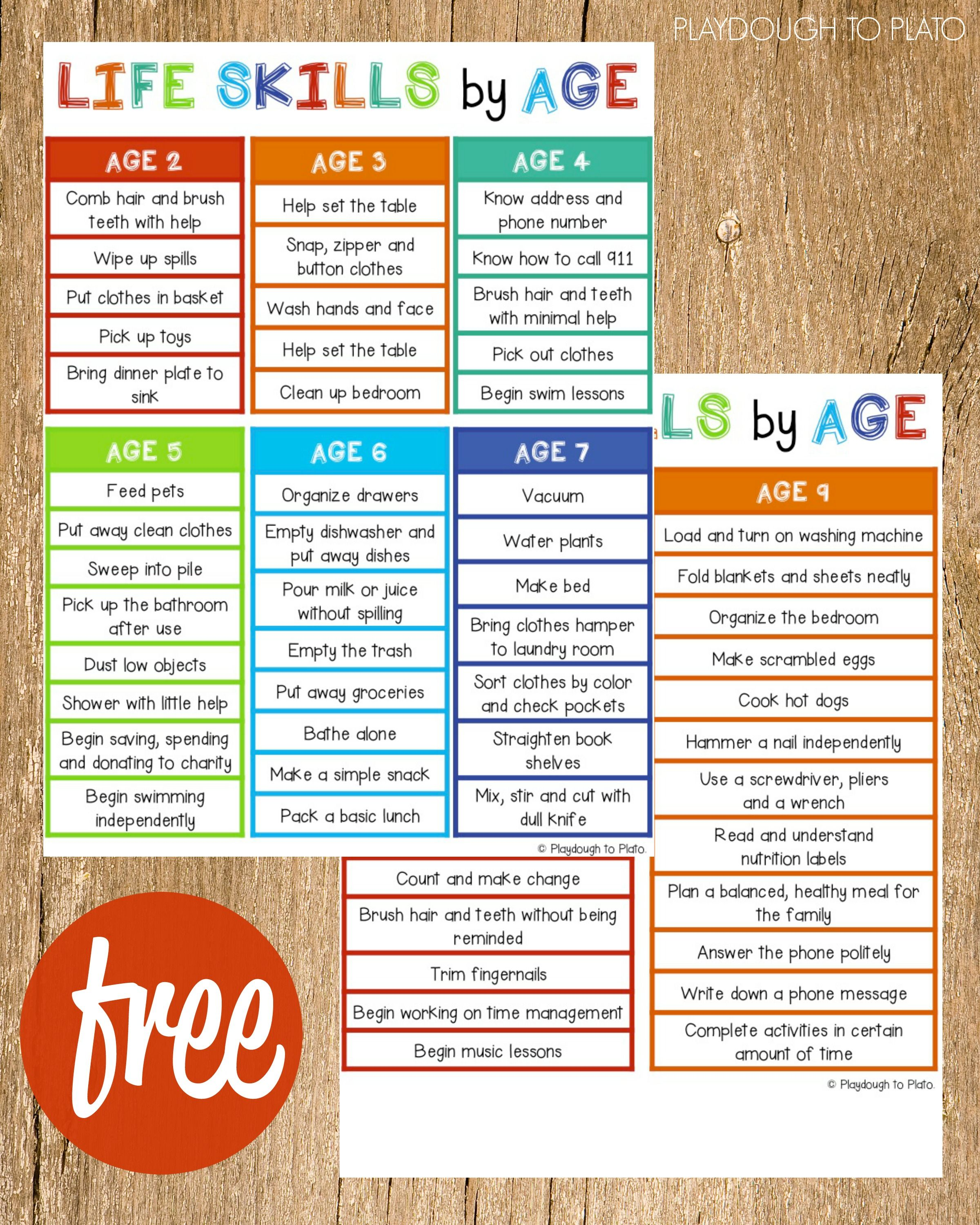 life skills checklist age appropriate chores for kids and kid super helpful life skills checklist age appropriate chores and responsibilities for kids from 2 to