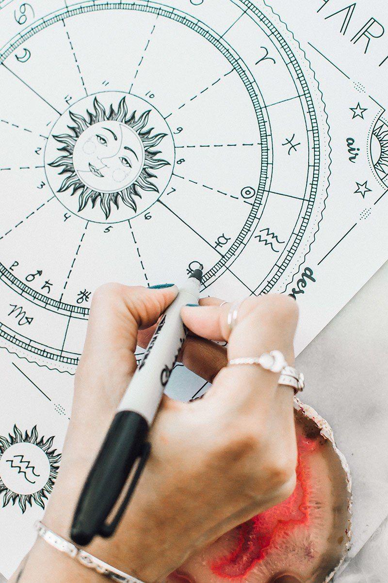 date de astrologie dating)