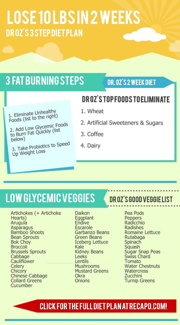 Awesome Dr Oz 2 Week T List Of Low Glycemic Vegetables Sodium