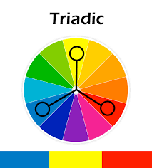 Tetradic Color Scheme Is Very Difficult To Pull Off It Composed Of Two Complementary Colors Thus Can Be A Bit Noisy When Overly D