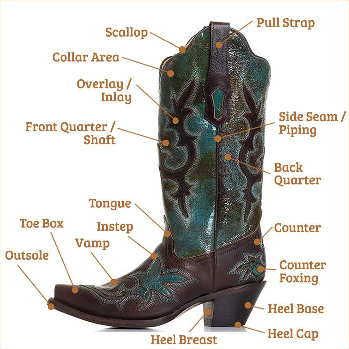shoe carnival cowboy boots boots price reviews 2017
