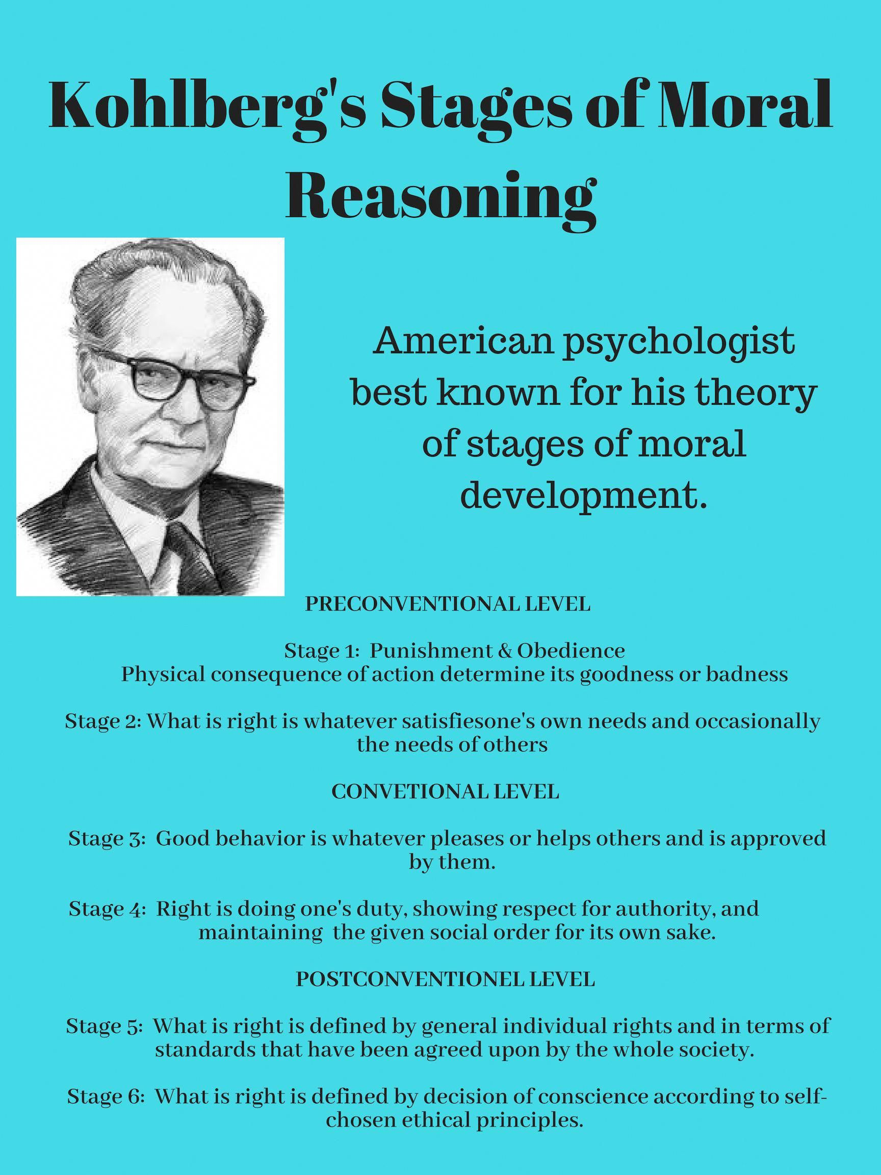 Table 3 2 Kohlberg S Stages Of Moral Reasoning