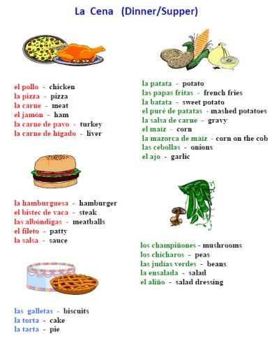 Free food in spanish worksheet packet 25 pages easy to for Cuisine vocabulary