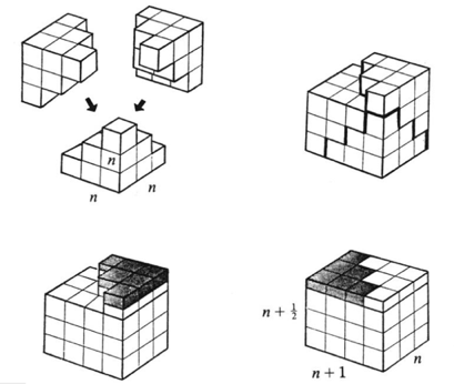 Math Proof Without Words Via Mathoverflow Net This Is Elementary