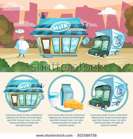 Milk shop infographics dairy products milkman delivery truck vector set