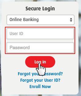 Bmo Harris Login Www Bmoharris Com Internet Banking