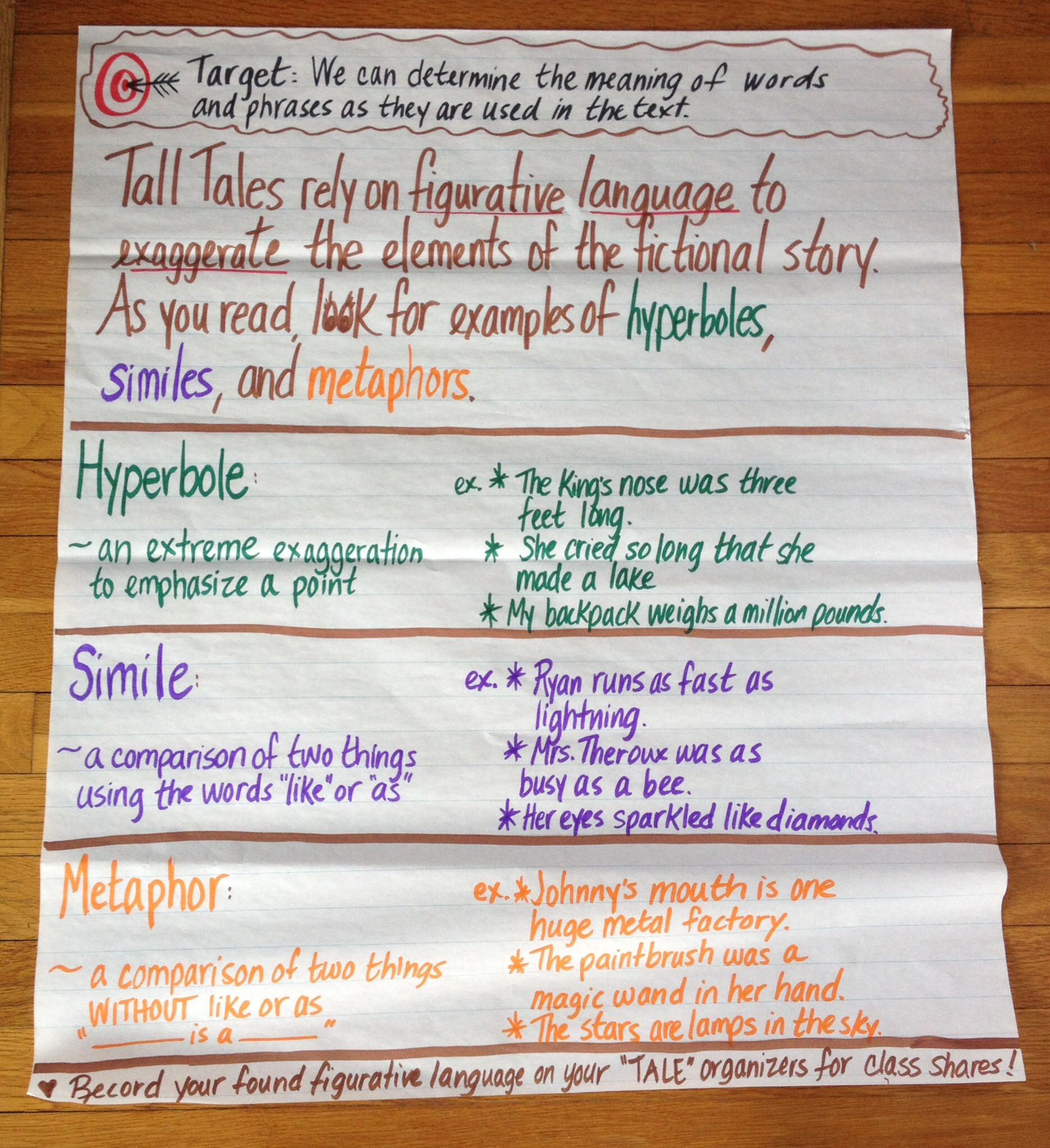 Anchor Chart For Tall Tale Figurative Language