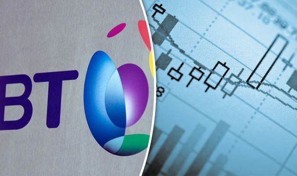 BT is struggling to keep itu0027s non-consumer side in top form says - consumer form